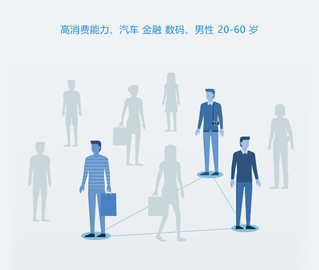 高消费能力、汽车 金融 数码、男性 20-60 岁